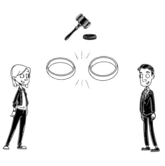 Scheidung Anwalt Koeln